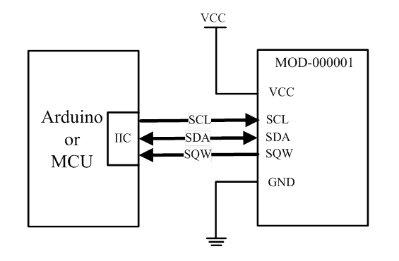 i2c ds1307 rtc  real