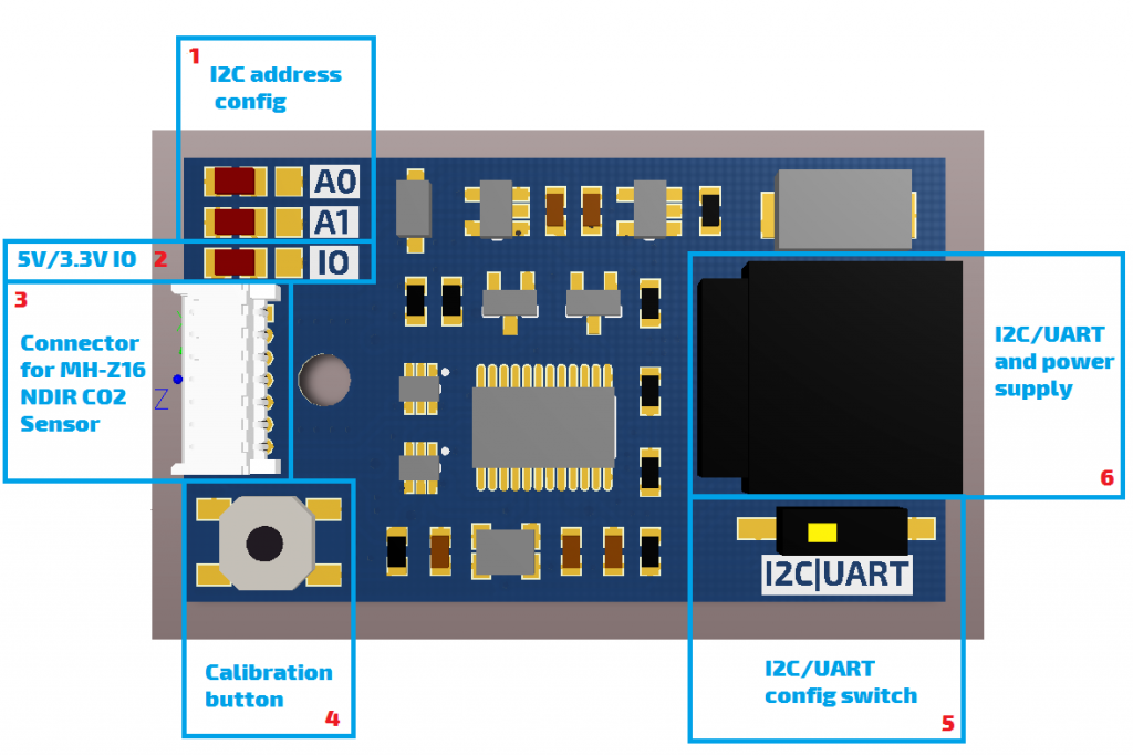 MH-Z16 NDIR CO2 Sensor with I2C/UART Interface Board